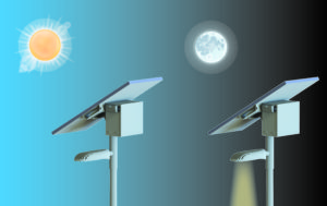 How solar works thumbnail