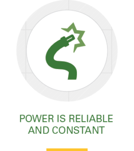 Icon, power is reliable and constant