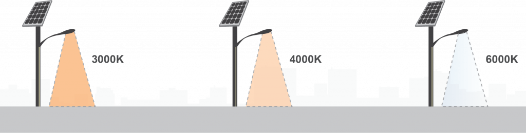 solar light color temperature from 3000k to 6000k