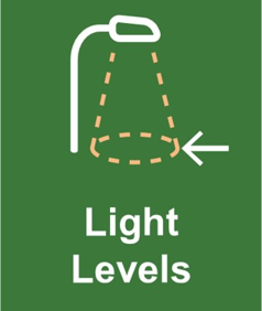 commercial solar lighting question 5, ask about the required light levels